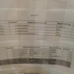 wldc-scoresheets-16